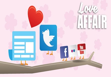 Your Website and Social Media love affair